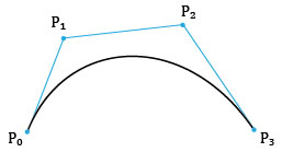 cubic_curve | Редактор функций на основе кривых Безье