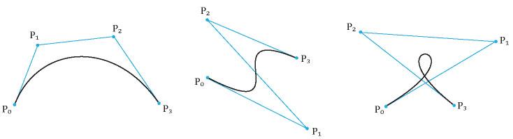 cubic_bezier_curve | Редактор функций на основе кривых Безье