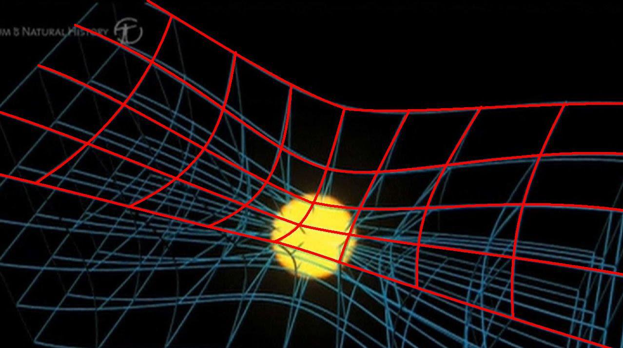 curve | Искривление пространства-времени