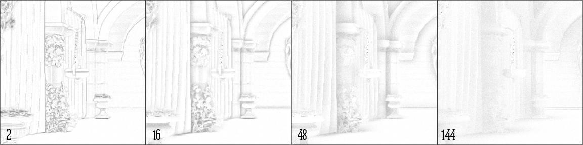 ao-distance | Screen space ambient occlusion с учетом нормалей и расчет одного отражения света.