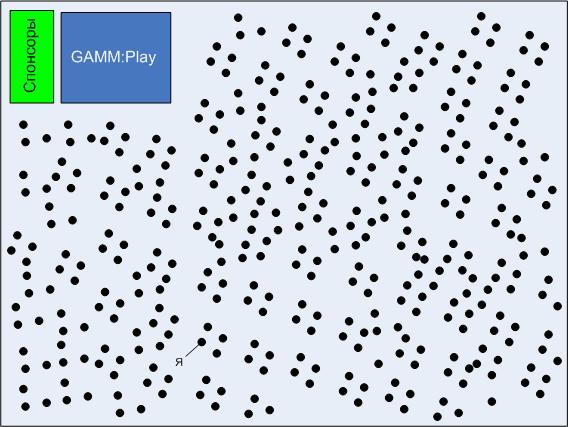 Drawing1 | DevGAMM: КРИ с щепоткой инди (день 2, часть 3)