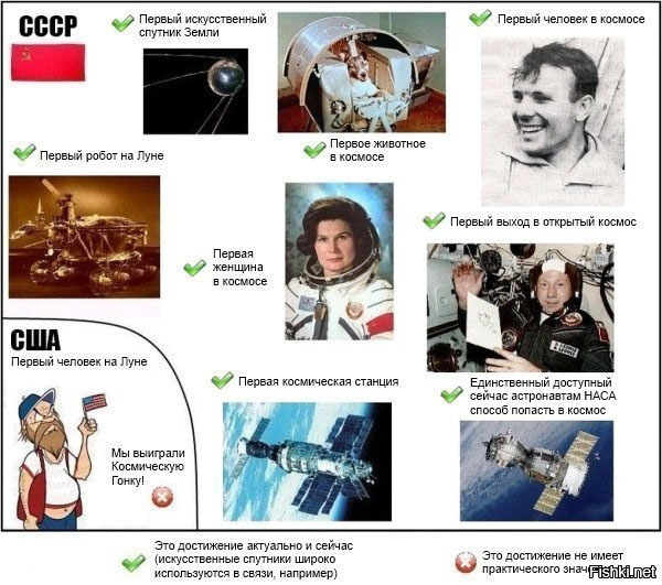 Достижения США в космосе