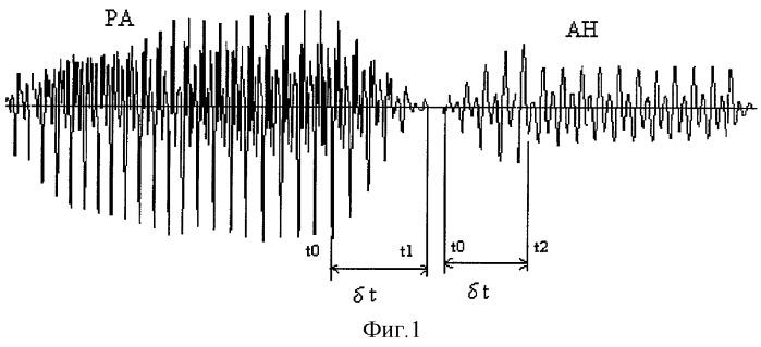 фонемы | Опять про синтез звука музыкальных инструментов