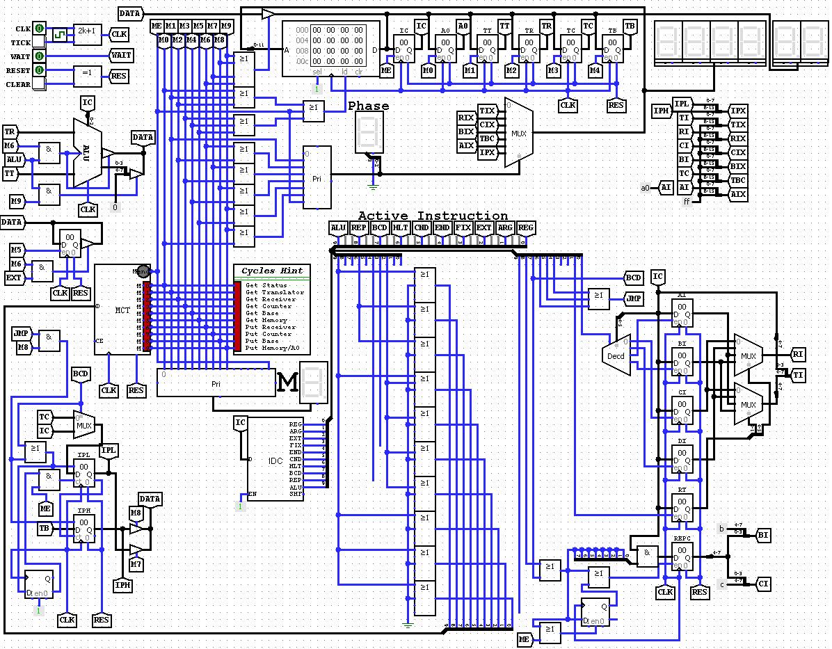 Полная Принципиальная Схема | Акын Проектирует Процессор