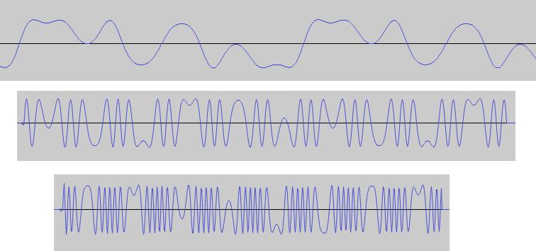 Процедурный звук - гитара | Конкурс 64к игр [результаты]