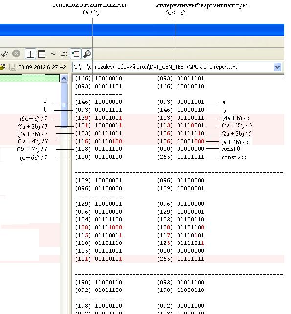 GPU alpha report | Корректный алгоритм декомпрессии *.dds (DXT5)