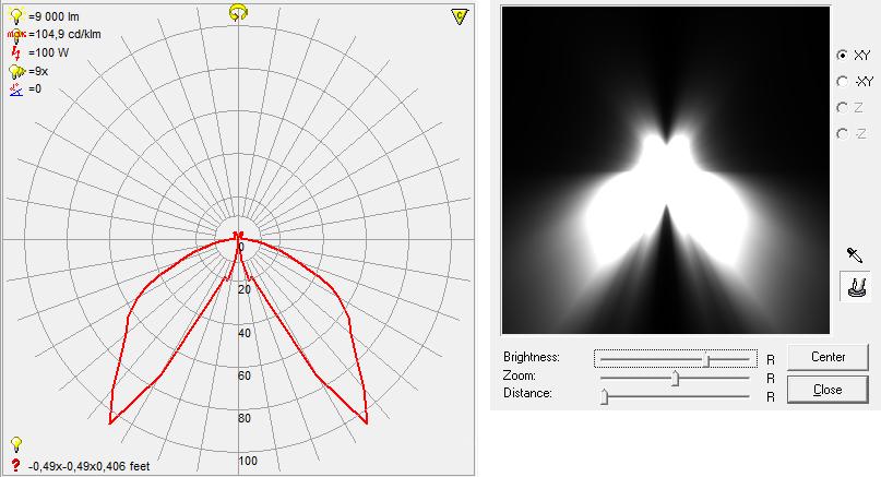Photometric profile in IESViewer | Освещение с использованием фотометрического профиля