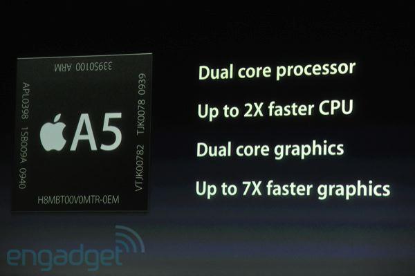 iPhone4s | Apple презентовала новый iPhone 4S