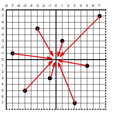jittering | Помогите найти алгоритмы полноэкранного сглаживания (постэффект, glsl)