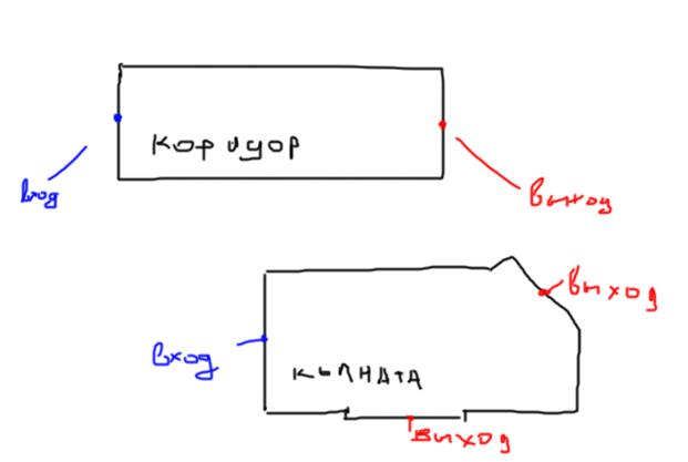 level_gen_01   Контент-ориентированная генерация уровня в Unity в конкурсе «Храм Хаоса»