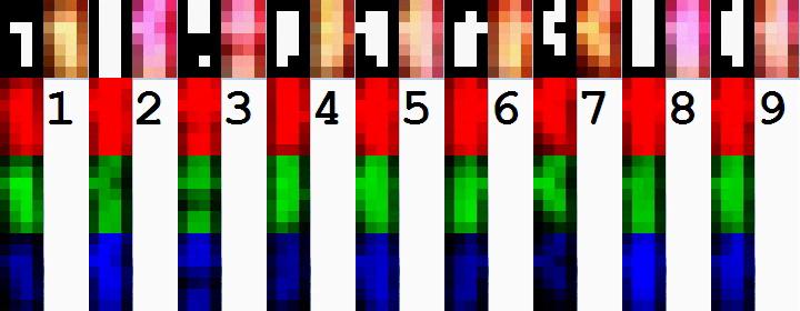 Сигнатуры Лифта | Вопросы