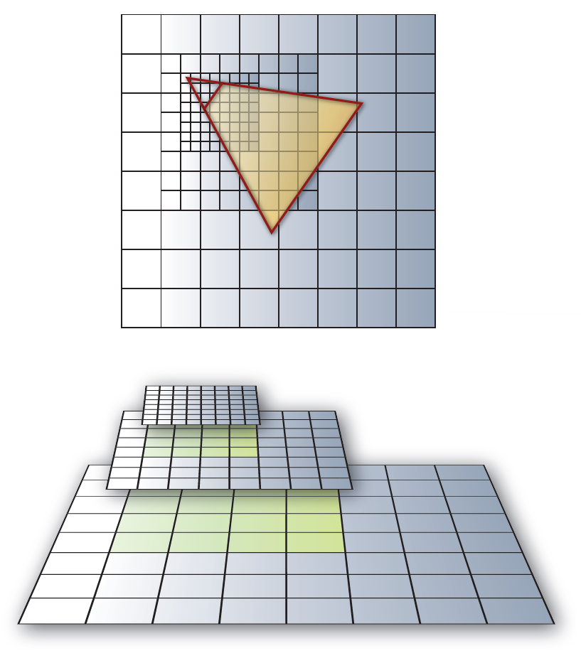 Иерархия вложенных сеток ОРС и ГС   Объемы распространения света для непрямого освещения в режиме реального времени.