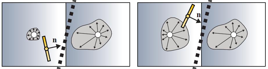 Распределения интенсивности   Объемы распространения света для непрямого освещения в режиме реального времени.
