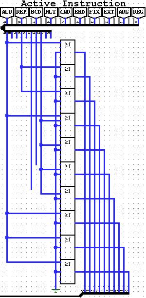 Формирователь Маски Машинного Цикла по категории инструкции | Акын Проектирует Процессор