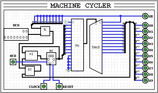 СчётчикМашинныхЦиклов - Схема | Акын Проектирует Процессор