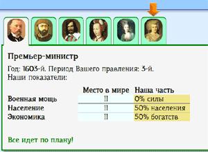Министры | Микро-Цивилизация