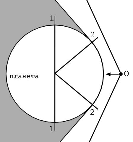 2345 | Атмосфера: вид из космоса и с поверхности