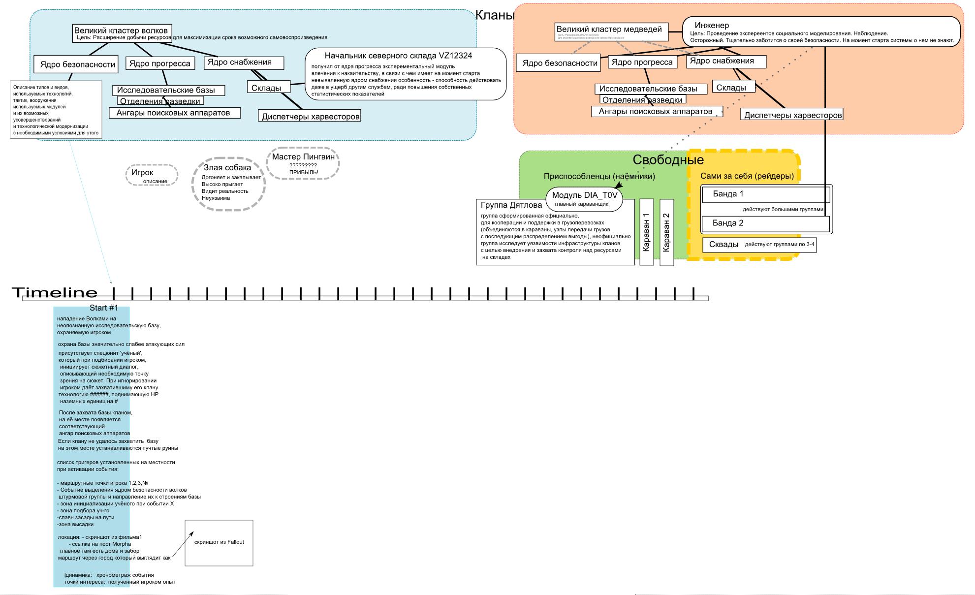 obrazec   SkyRanger[Проект заморожен в связи с юридическими проблемами]