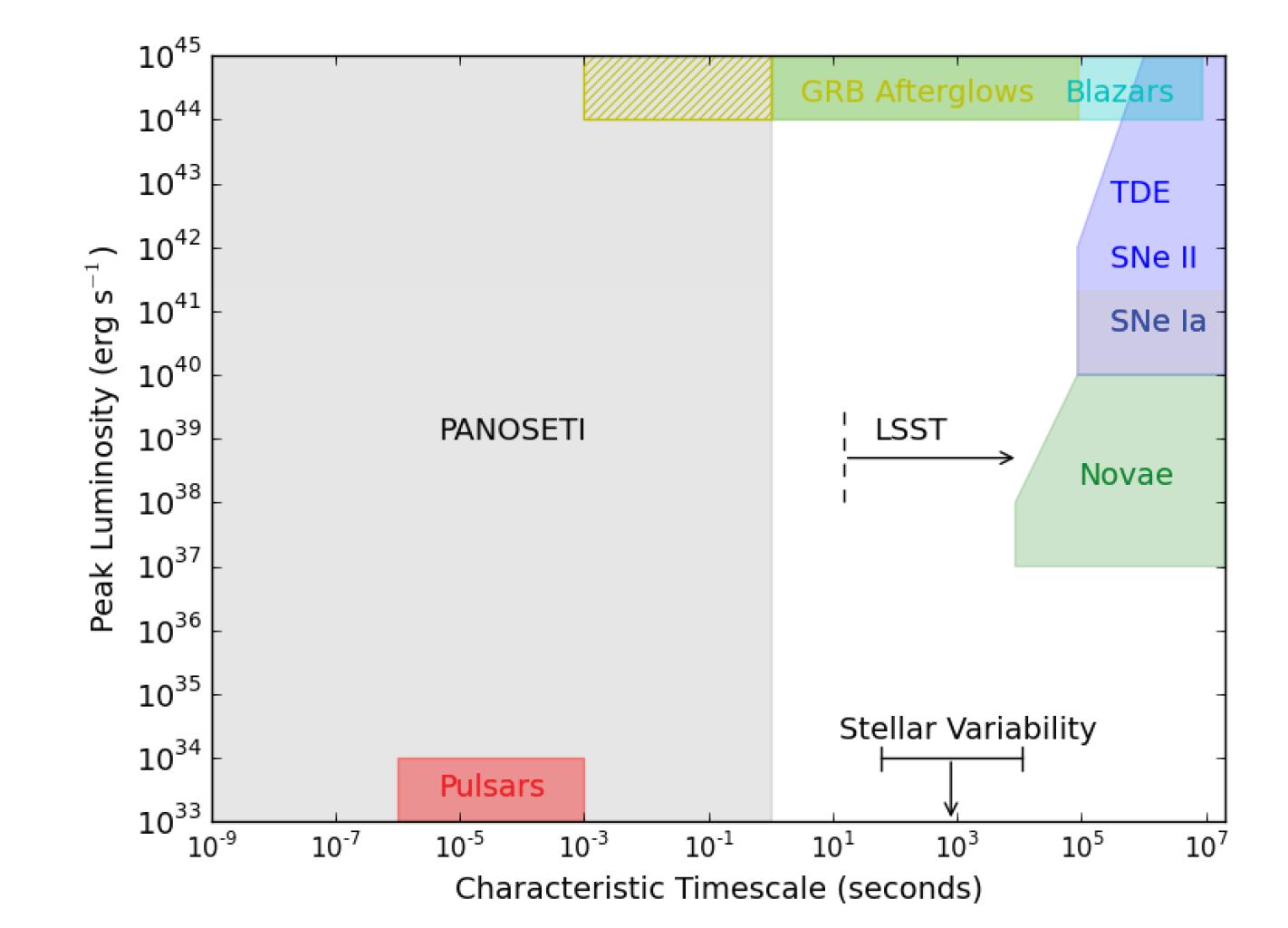 PANOScience   Распределенные вычисления на благо науки. Boinc