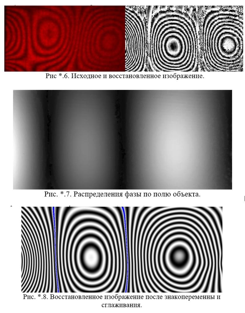 pg1 | Рендеринг волновой оптики. Голограммы.