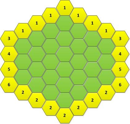 Поле_M8N4 | Анализ эволюции системы классов в ролевых играх.