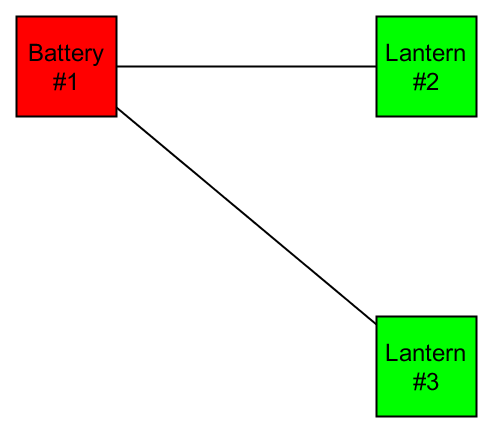 power_circuit_2