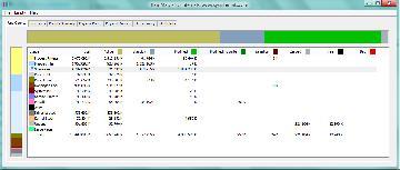 RAMMap Screen