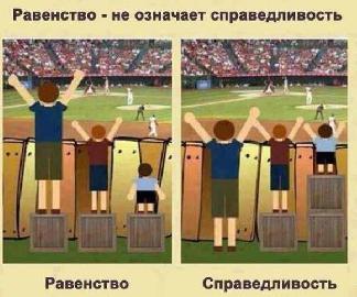 равенствоИсправедливость