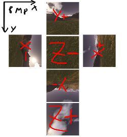Env map