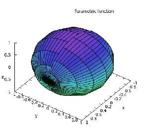 Сфера из рандомных точек (построено в Maxima)