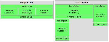 compute-sync-1