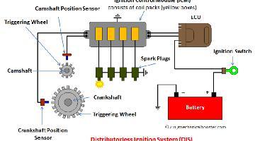 Distributorless-Ignition-System-DIS-800x445