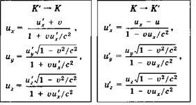 Сложения релятивистских скоростей