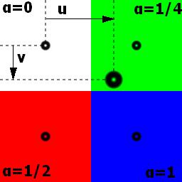 interpolation1