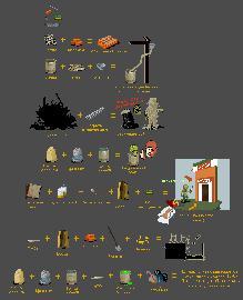 предметы