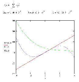 S-L-Curve