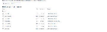 Screenshot_2019-08-04 nshatokhin brickgameengine engine commands — Bitbucket