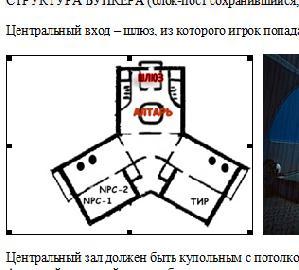 структура мини бункера