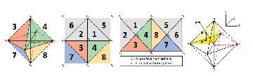 uvmap_octahedron