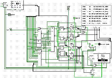 x80 CISC-Reader