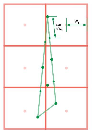 Простой вокселизатор v02 | Растеризация треугольников в воксльный грид