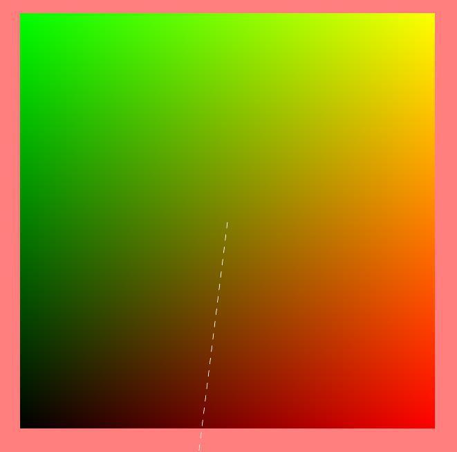 quad_grad | OpenGL кажется сошел с ума (и рисует сиськи)