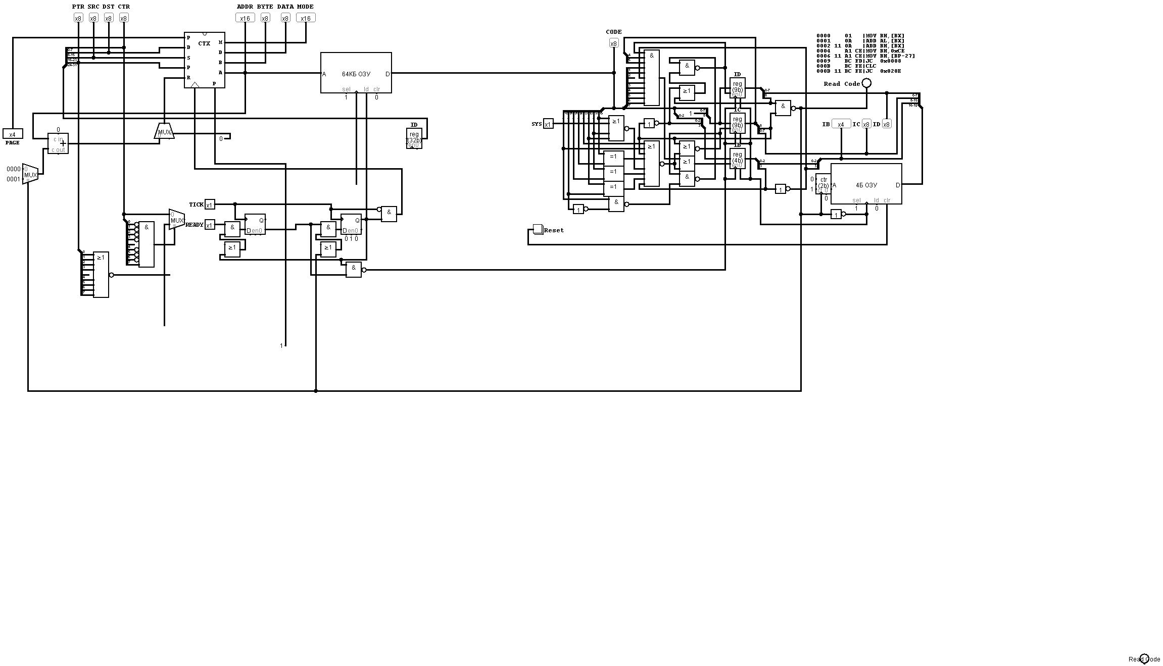 x80 - читалка команд из ОЗУ | ❌80: Тёплый ламповый