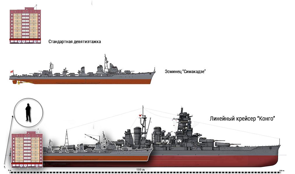 Эсминец-крейсер | Underwater Wars [TTBS][Тест]