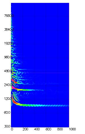 Real Tom spectrum | Опять про синтез звука музыкальных инструментов