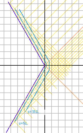 relativity_uniform_clock
