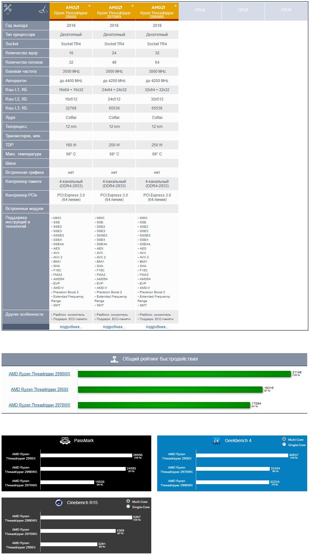 Screenshot_2019-01-27 Сравнение процессоров | ПК под Win7 [2950X + 64GB RAM + 1TB SSD + RTX2060]
