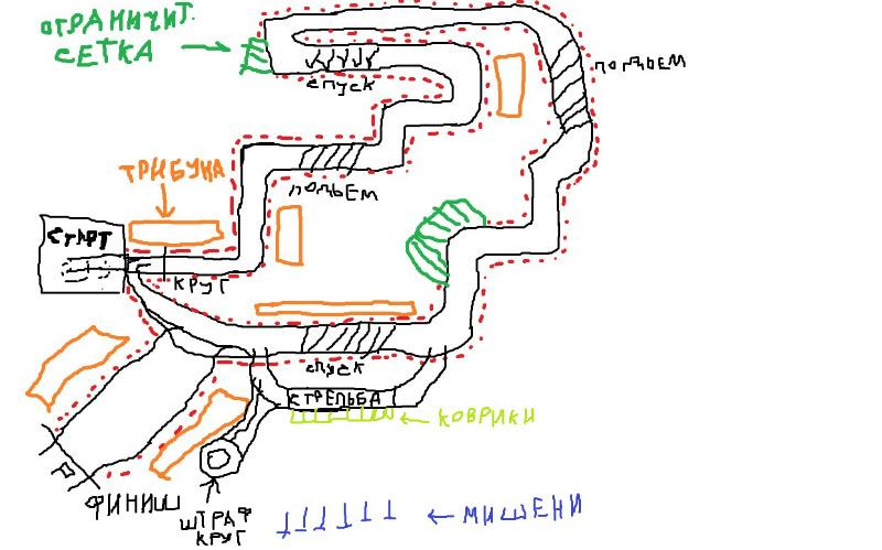 Схема тестовой трассы 112121212