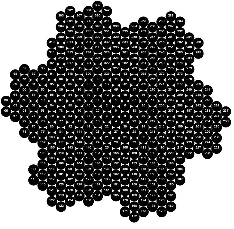 SHM | Простая генерация гексагональной (шестиугольной) сетки из центра + поворот матрицы на любой угол. Апгрейд 2019 года (комментарии)