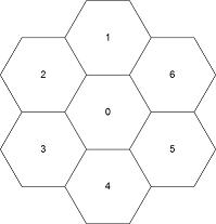 SHM Point | Простая генерация гексагональной (шестиугольной) сетки из центра + поворот матрицы на любой угол. Апгрейд 2019 года (комментарии)